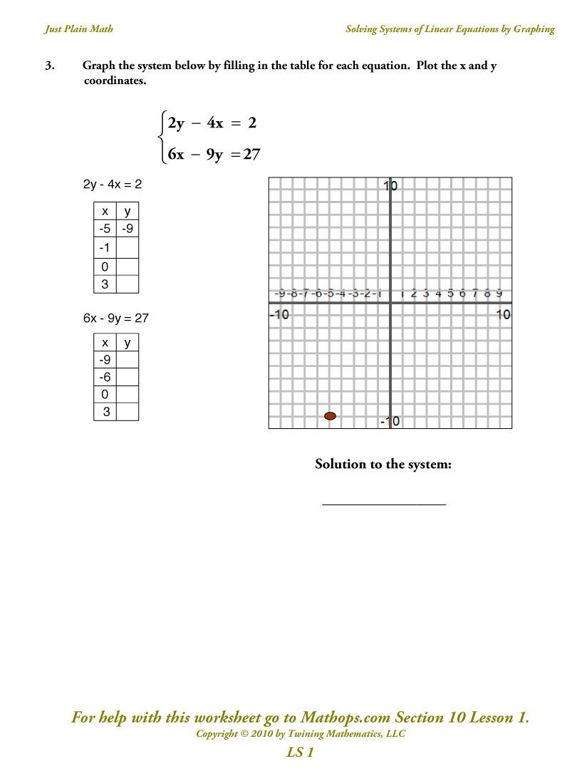 Math Worksheets Go Solve Each System Of Linear Equations  956889