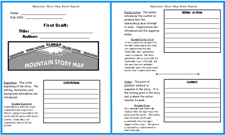 Mountain Story Map Book Report Project  Templates, Grading Rubric