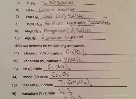 Naming Compounds Practice Worksheet Cleverwraps, Naming Ionic
