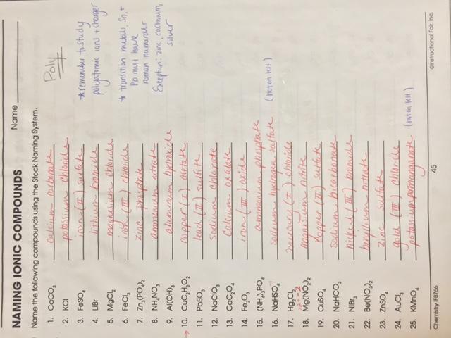Naming Worksheet 1 Naming Ionic Compounds Key  386778