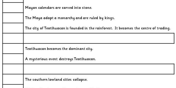 Maya Civilization Timeline