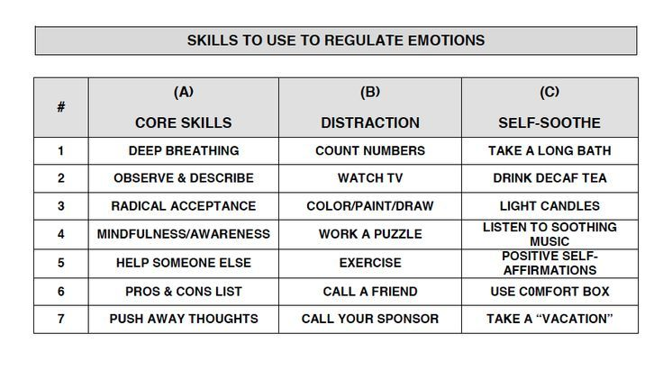 Our Guide To Emotional Regulation Skills