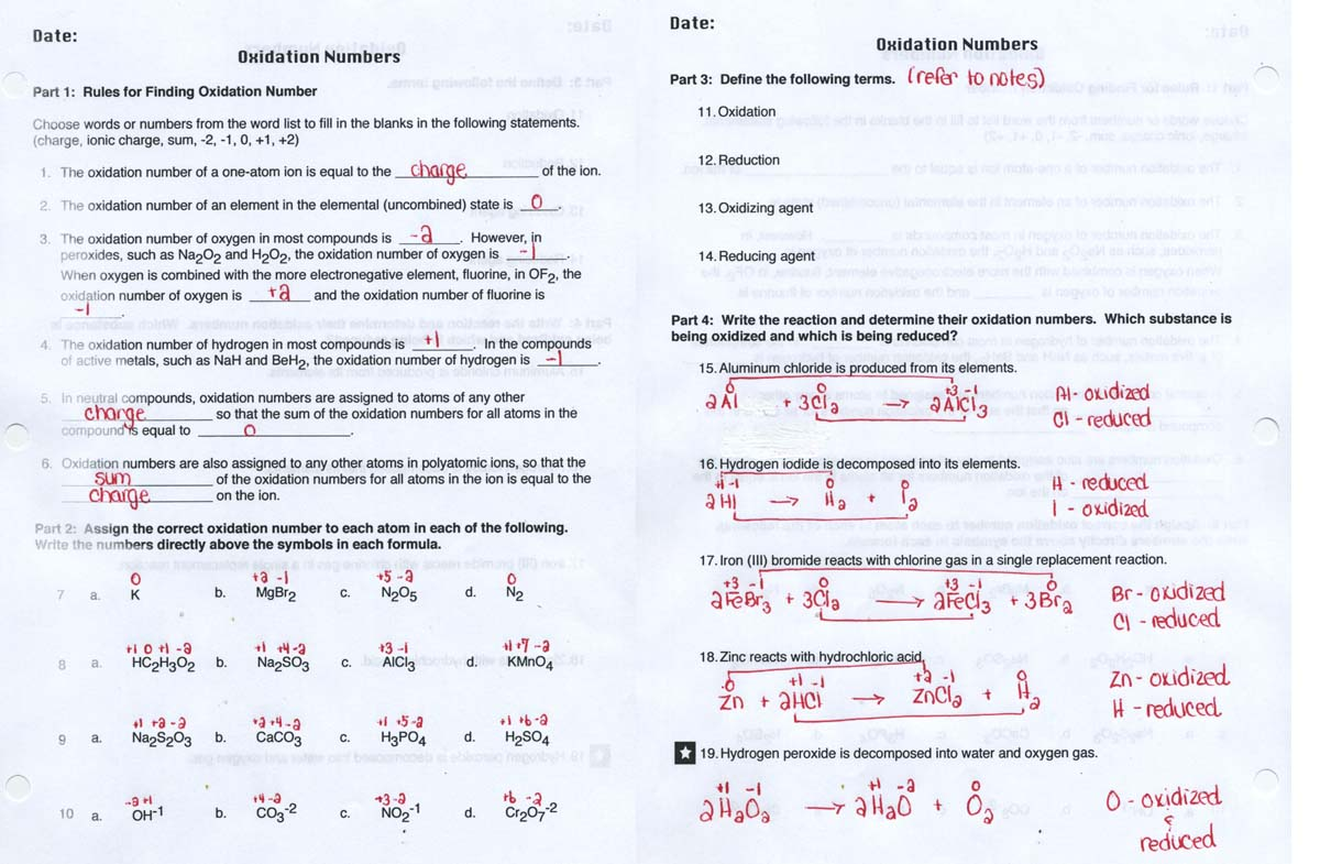 Oxidation Numbers For Each Element Worksheet  376246