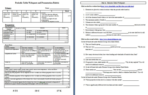 Periodic Table Research Worksheet Lovely Periodic Table Webquest