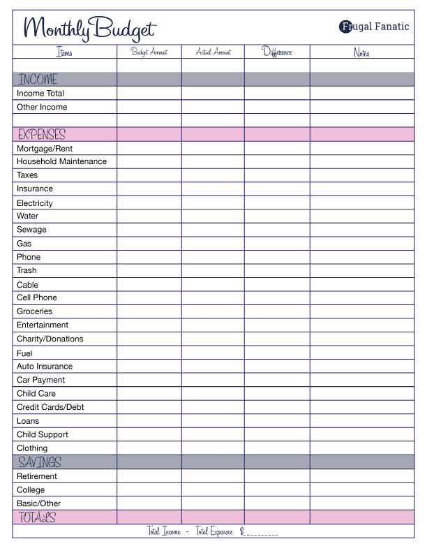 Personal Budget Worksheets 310790