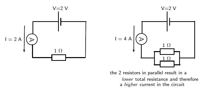 Year 9 Circuit Diagrams