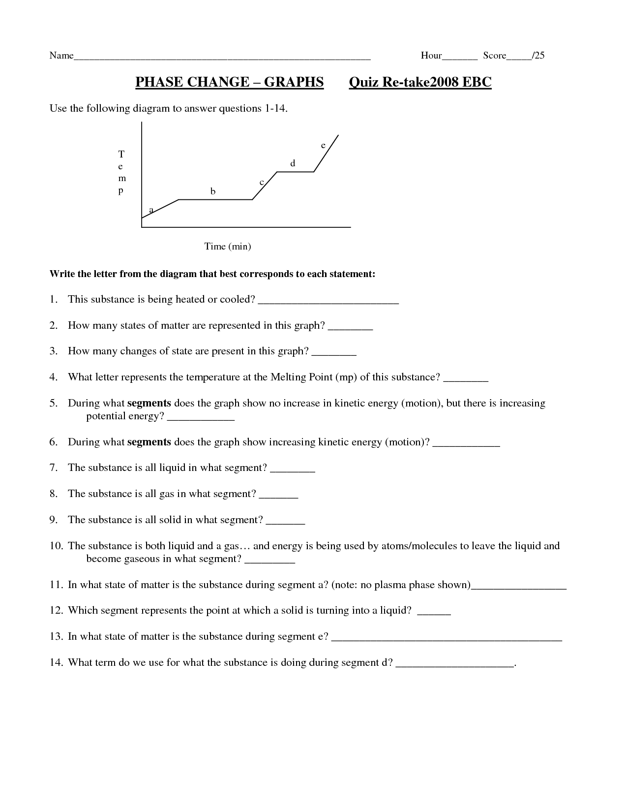 Phase Change Diagram Worksheet Chemistry