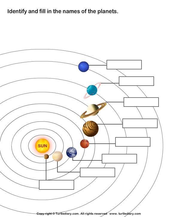 Planets Worksheets For Kindergarten  3266