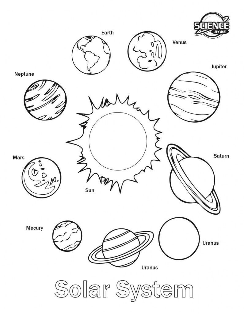 Planets Worksheets For Kindergarten  3279
