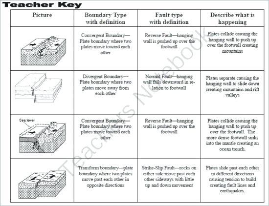 Plate Tectonics Worksheets Plate Tectonics Worksheet Answers