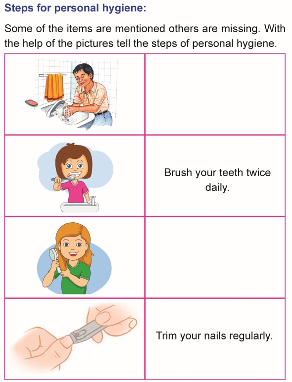 Grade 1 Science Lesson 14 Keeping Your Body Clean