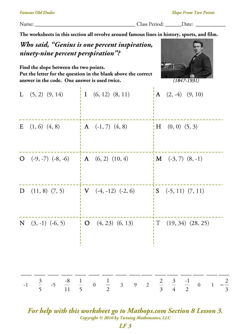 Slope Intercept Form To Point Slope Form Worksheet  524844
