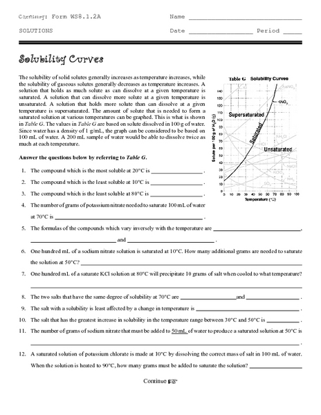 Solubility Worksheet Middle School The Best Worksheets Image