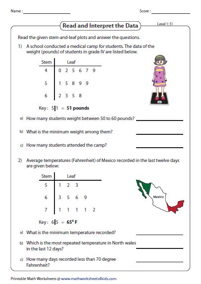 Stem And Leaf Plot Worksheets