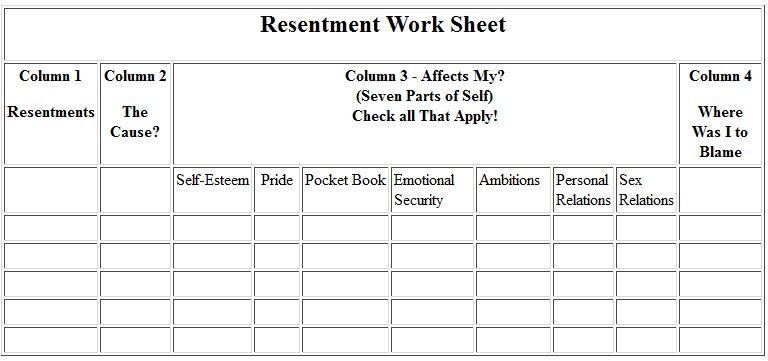 Step 4 Worksheets