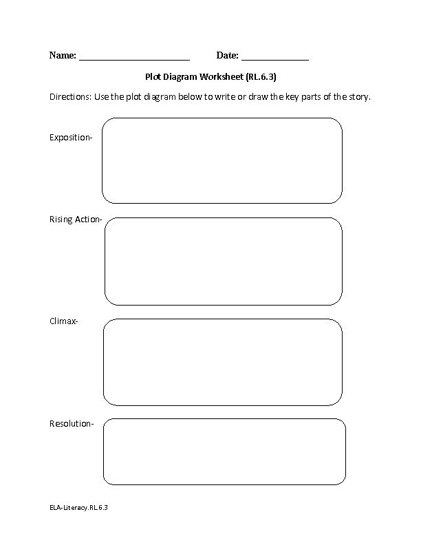 Story Development Worksheet