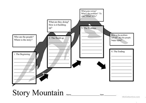 Story Mountain Planner Worksheet