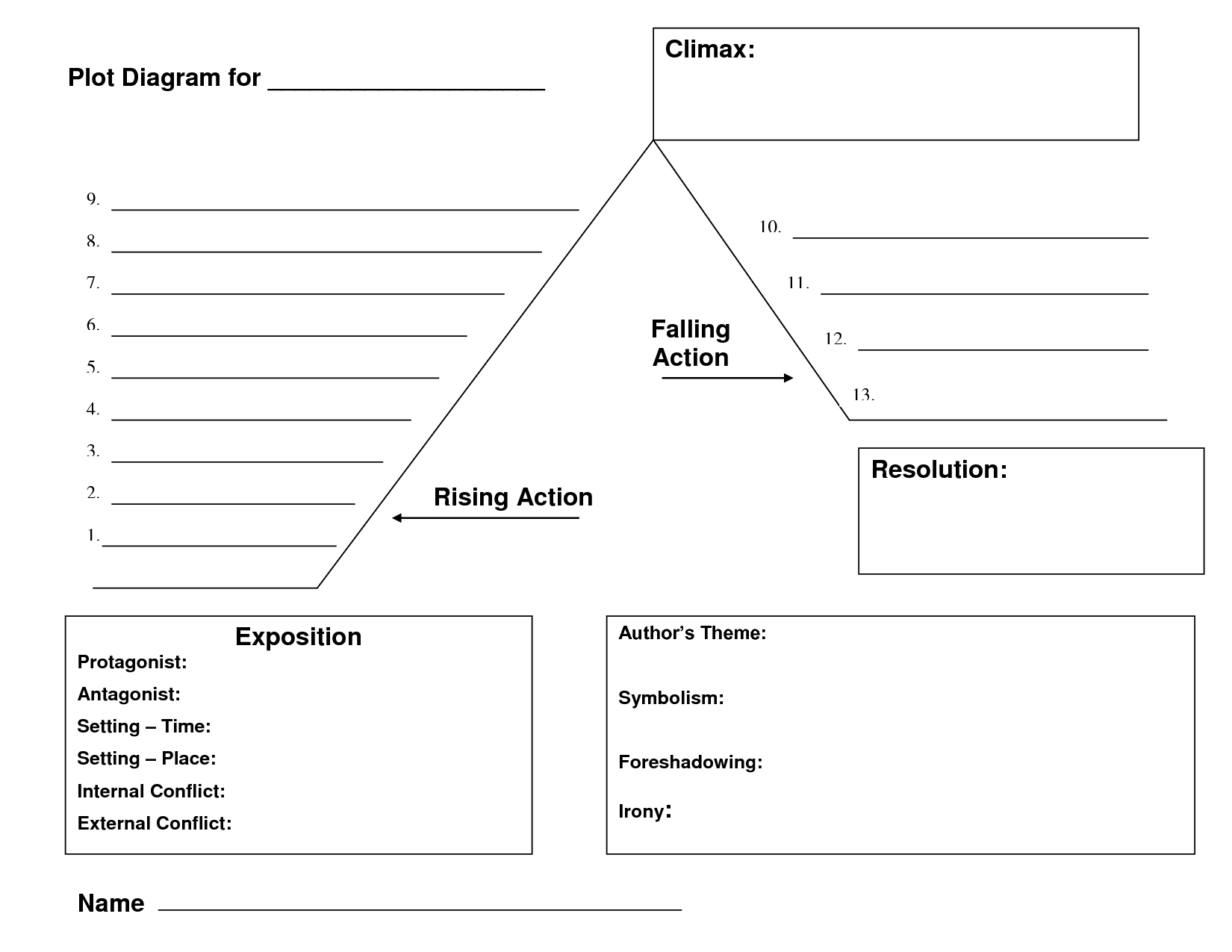 Story Plot Diagram Printable