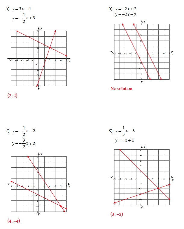 Systems Of Equations Graphing And Substitution Worksheet  476928
