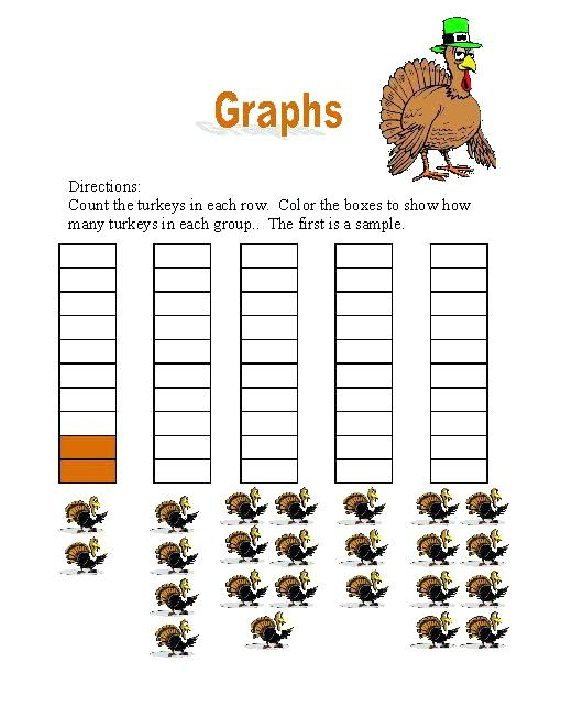 Thanksgiving Themed Math Worksheets For Middle School Also Super