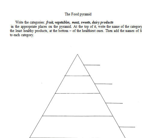 The Food Pyramid Worksheet