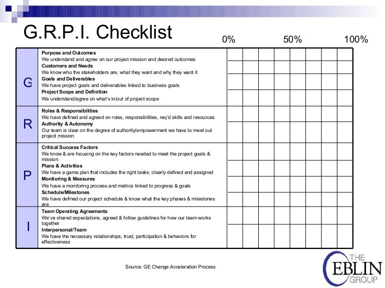 The Grpi (goals, Roles, Plans, Interpersonal Norms) Worksheet