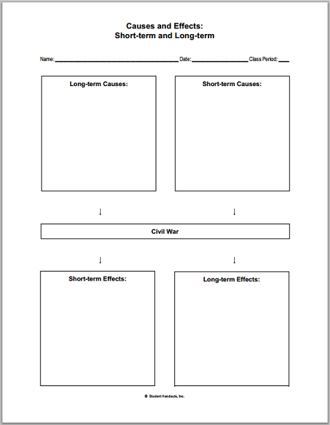 U S  Civil War Causes And Effects Diy Blank Chart Worksheet For