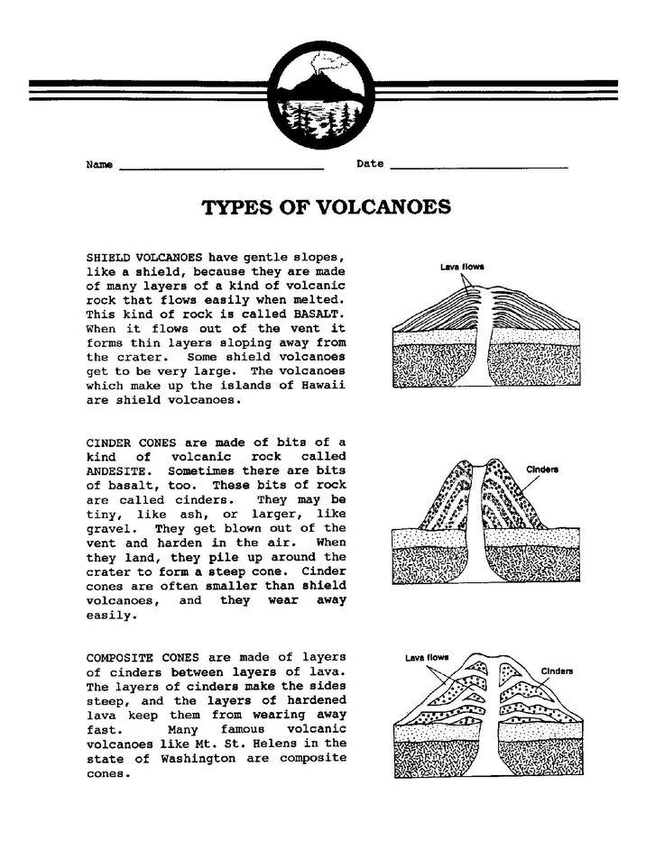 Volcanoes Worksheet Answers 9420