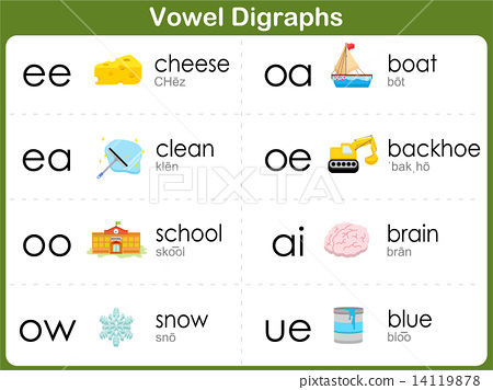 Vowel Digraphs Worksheet For Kids   Ee, Oa, Ea, Oe, Oo, Ai, Ow, Ue