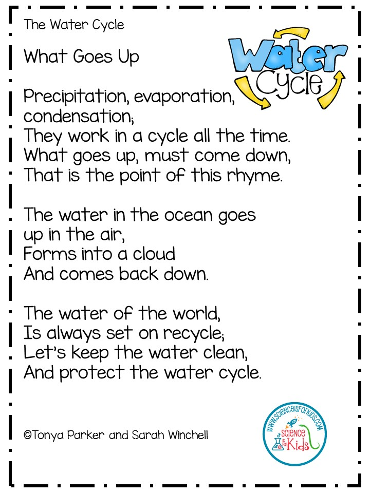 Water Cycle Vocabulary Worksheet