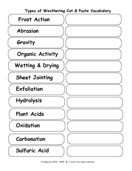Weathering And Erosion Worksheets Middle School Worksheets For All