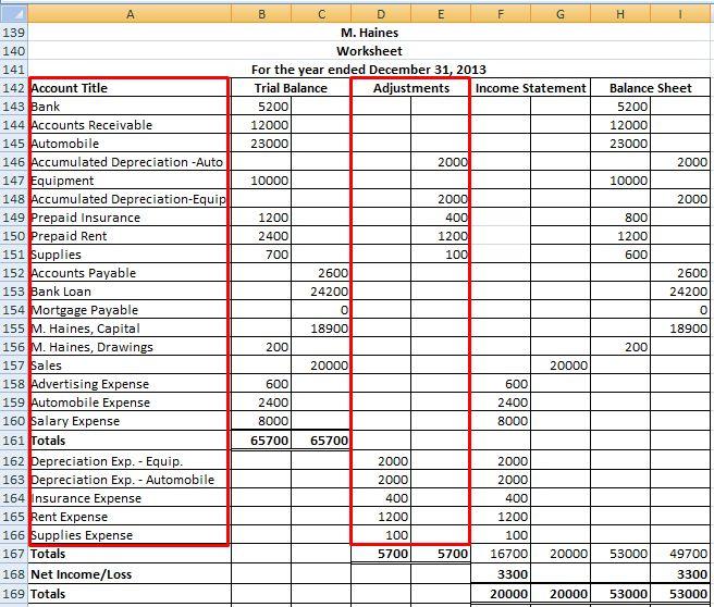 Worksheet Accounting 10 Column