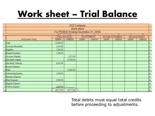 Worksheet Accounting 10 Column  74053