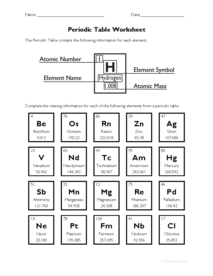Worksheet In Periodic Trends  788