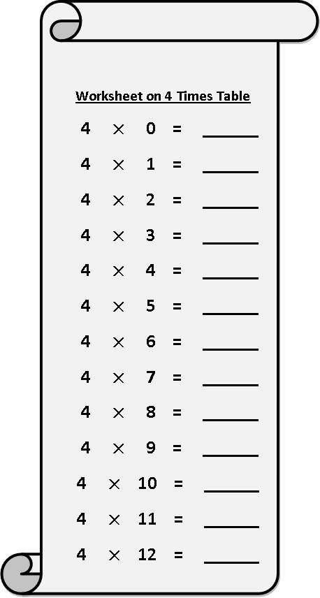 Worksheet On 4 Times Table, Multiplication Table Sheets, Free