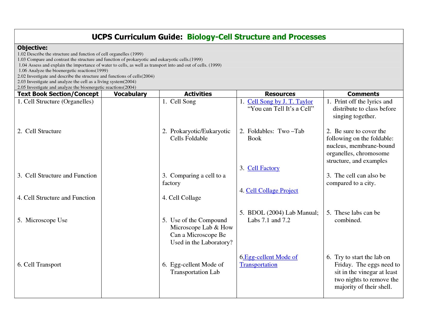 Worksheet Photosynthesis And Cellular Respiration Worksheet
