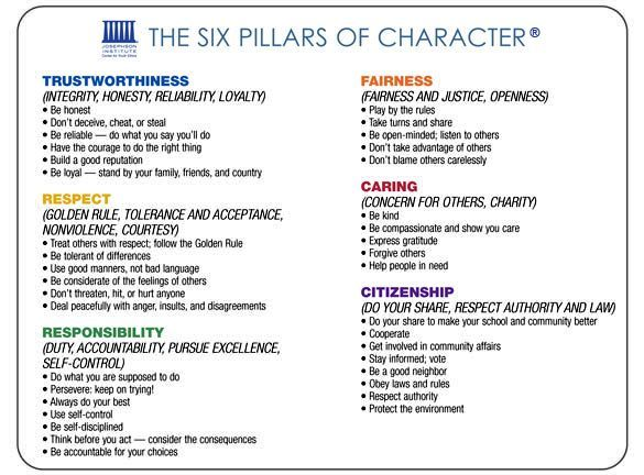 6 Pillars Of Education