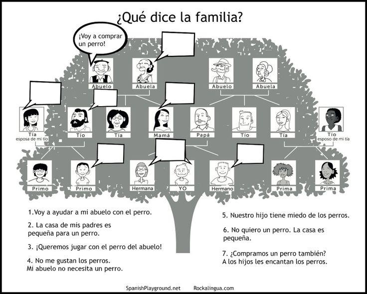 Family Members In Spanish  Family Tree Activities
