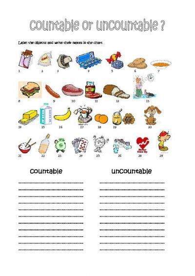 Countable And Uncountable Worksheets For Kids