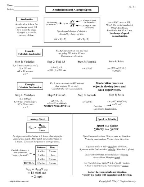 Average Speed Worksheets Worksheets For All