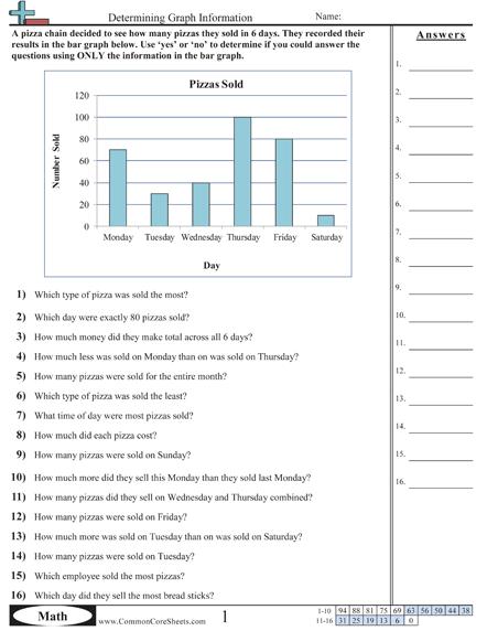 Bar Graph Worksheets 4th Grade Worksheets For All