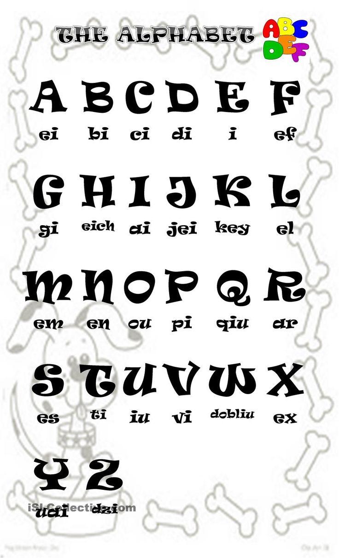English Alphabet Pronunciation For Kids