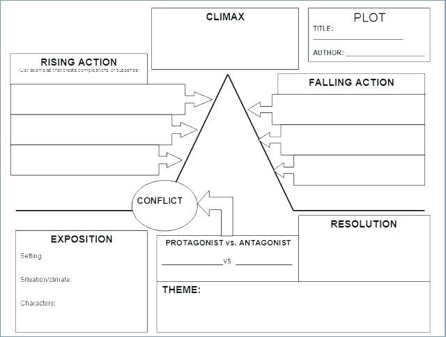 Character And Setting Worksheets Plot Diagram Worksheet Short
