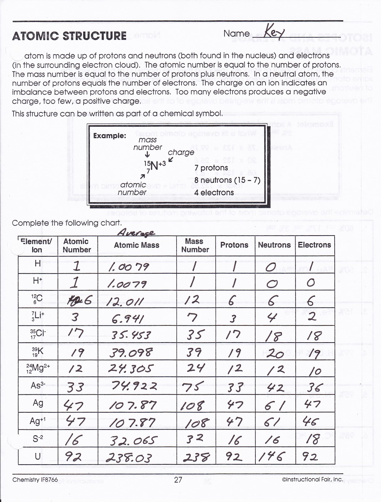 Chemistry Atomic Structure Worksheet Key