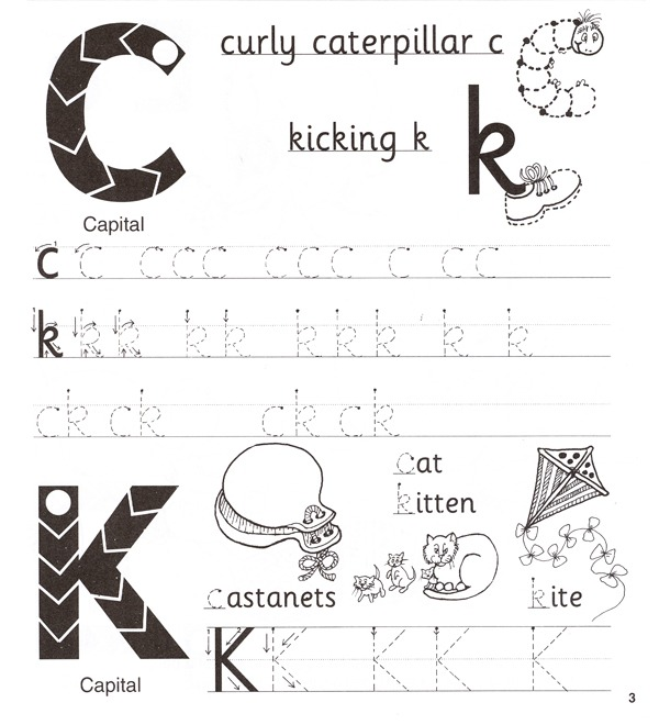 Jolly Phonics Alphabet Sheets