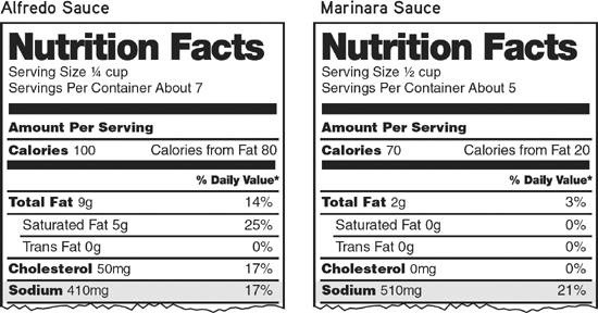 Compare Labels On Packaged Foods – Wellnessfeel With Comparing