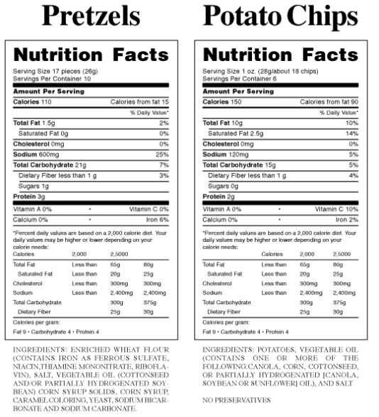 Nutrition & Food Labels Webquest