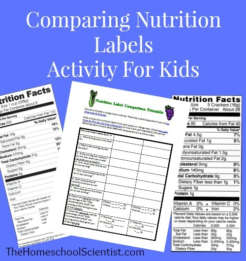Comparing Nutrition Labels Activity For Kids