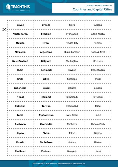 Countries Nationalities Esl Activities Worksheets Games
