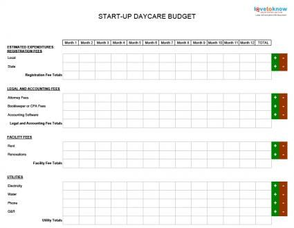 Preparing A Day Care Start Up Budget